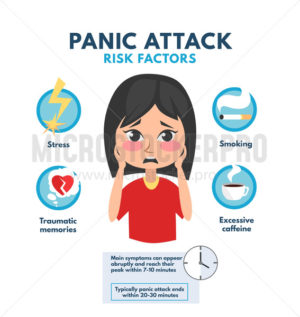 Panic attack and risk factors of disorder - Vector illustrations for everyone | Microstocker.Pro