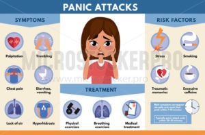 Panic attacks symptoms and signs of disorder - Vector illustrations for everyone | Microstocker.Pro